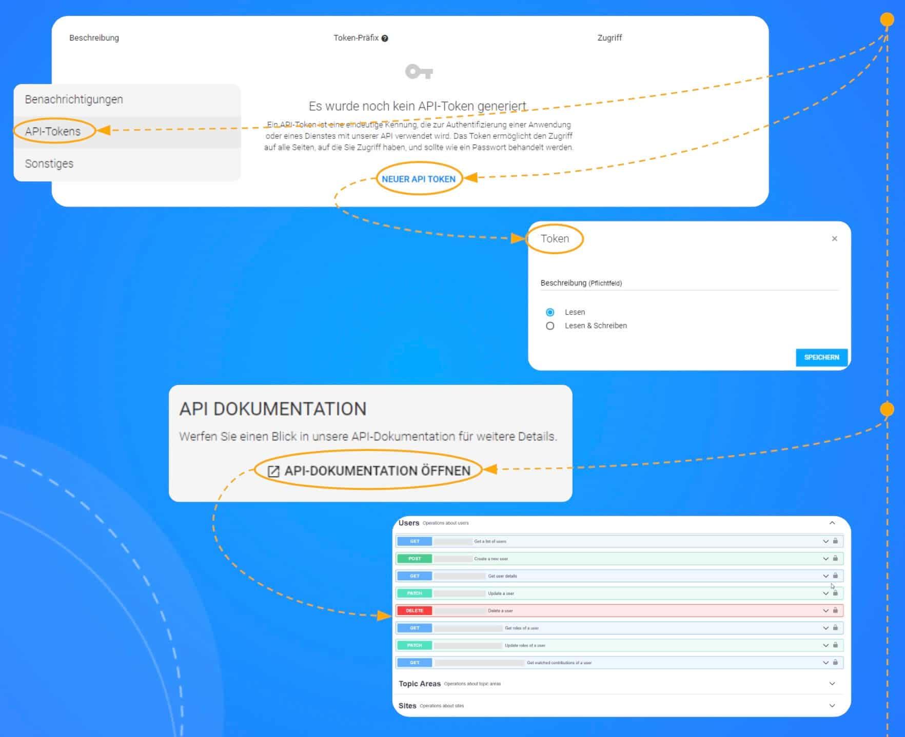 API-Integration, -Generation und API-Token in coovi